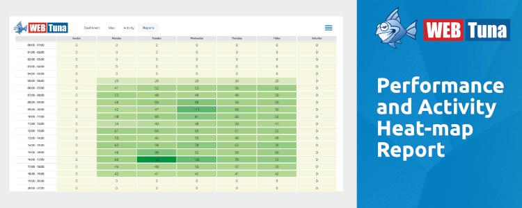 Performance and Activity Heatmap
