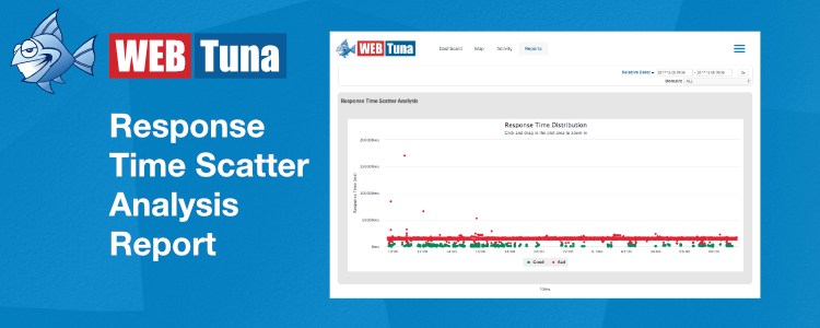 WebTuna Response Time Scatter Analysis